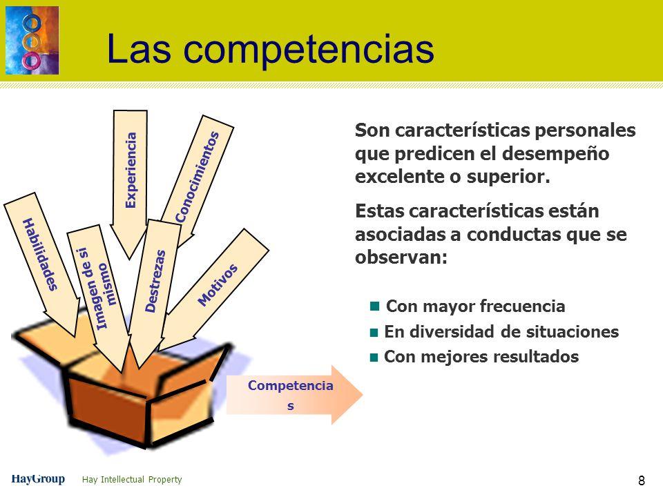 Hay Intellectual Property 8 Son características personales que predicen el desempeño excelente o superior. Estas características están asociadas a con