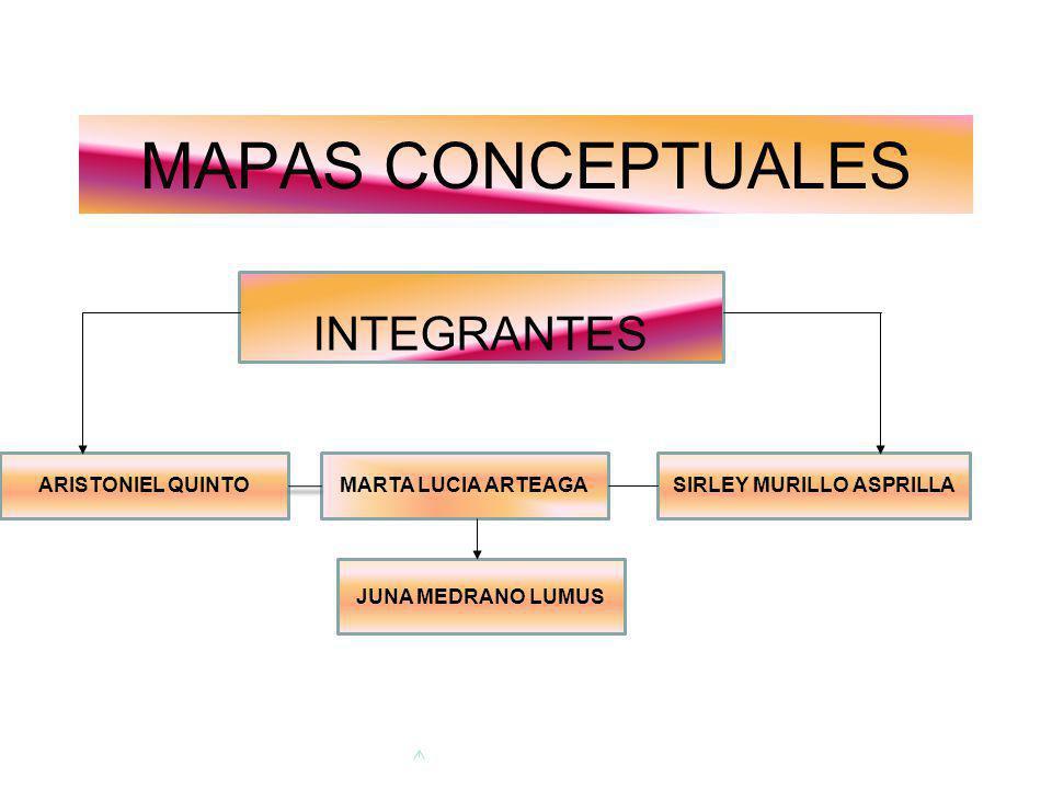 MAPAS CONCEPTUALES S INTEGRANTES ARISTONIEL QUINTOMARTA LUCIA ARTEAGASIRLEY MURILLO ASPRILLA JUNA MEDRANO LUMUS