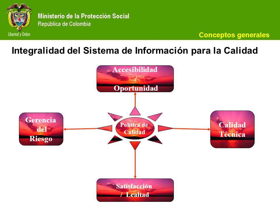Elementos que debe contener un Sistema de Monitorización de la Calidad basado en el desempeño Recomendaciones operacionales ARTÍCULO 4º.