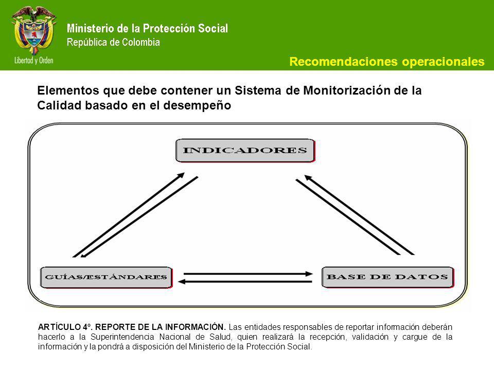 Nivel de Monitoría del Sistema Indicadores de calidad Indicadores acreditación Indicadores de Vigilancia y control Nivel de Monitoría externa EAPB..