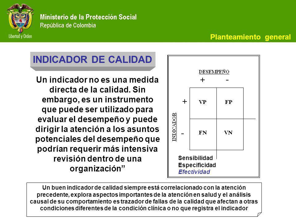 Lo más importante en el indicador de calidad es el análisis causal que permita direccionar las acciones para gestionar la calidad Ficha Técnica del Indicador de Calidad en Salud