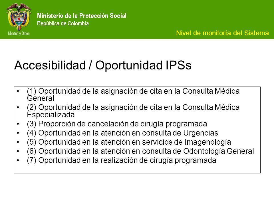 Accesibilidad / Oportunidad EAPB (1) Oportunidad de la asignación de cita en la Consulta Médica General (2) Oportunidad de la asignación de cita en la Consulta Médica Especializada (3) Número de tutelas por no prestación de servicios POS o POS- S (4) Oportunidad de Entrega de Medicamentos POS (5) Oportunidad en la realización de cirugía programada (6) Oportunidad en la asignación de cita en consulta de Odontología General (7) Oportunidad en la atención en servicios de Imagenología (8) Oportunidad de la referencia en la EAPB Nivel de monitoría del Sistema