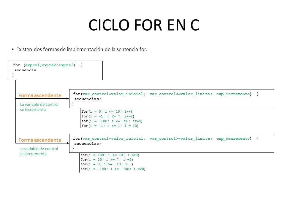 CICLO FOR EN C Existen dos formas de implementación de la sentencia for. for (expre1;expre2;expre3) { secuencia } for(var_control=valor_inicial; var_c