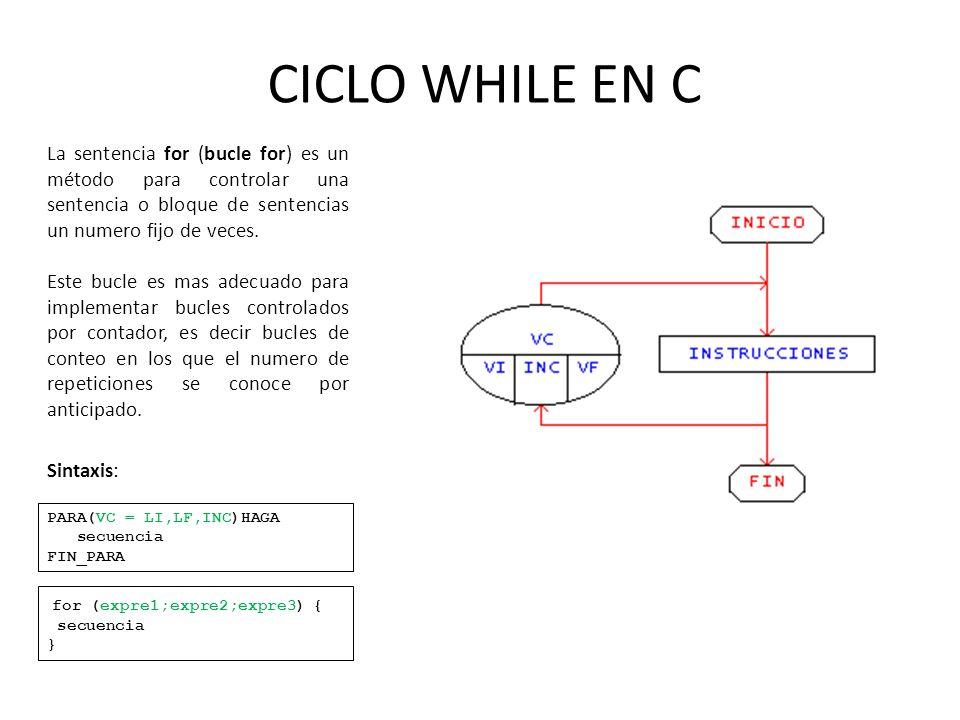 CICLO WHILE EN C La sentencia for (bucle for) es un método para controlar una sentencia o bloque de sentencias un numero fijo de veces. Este bucle es