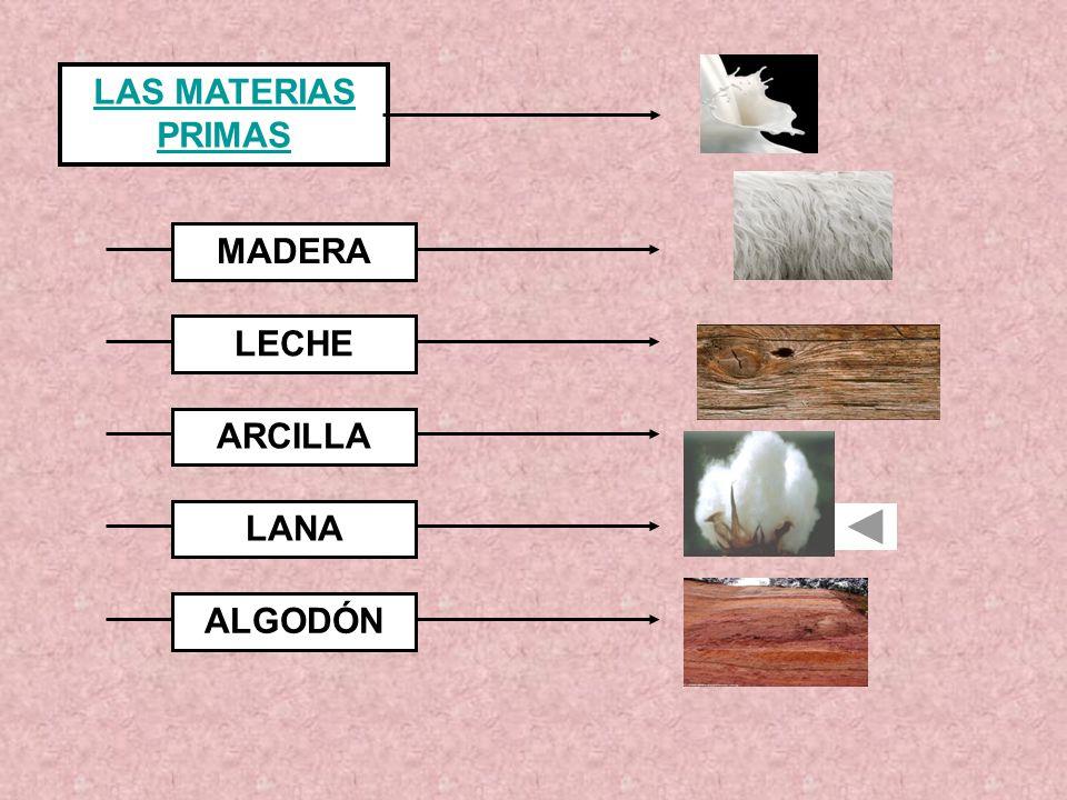 LAS MATERIAS PRIMAS MADERA LECHE ALGODÓN LANA ARCILLA