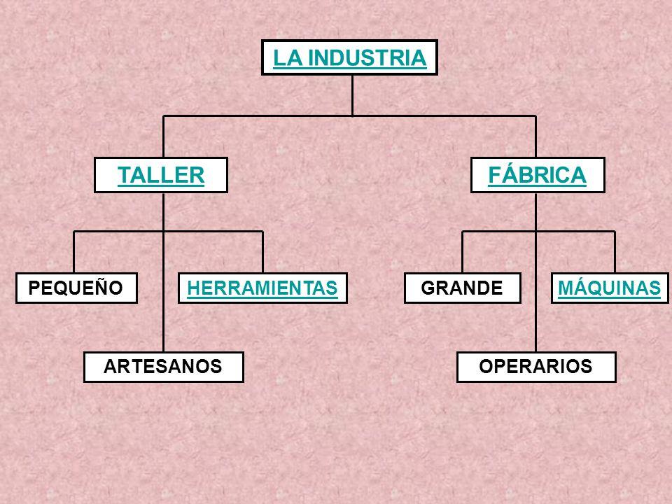 LA INDUSTRIA TALLER PEQUEÑO ARTESANOS HERRAMIENTAS FÁBRICA GRANDE OPERARIOS MÁQUINAS