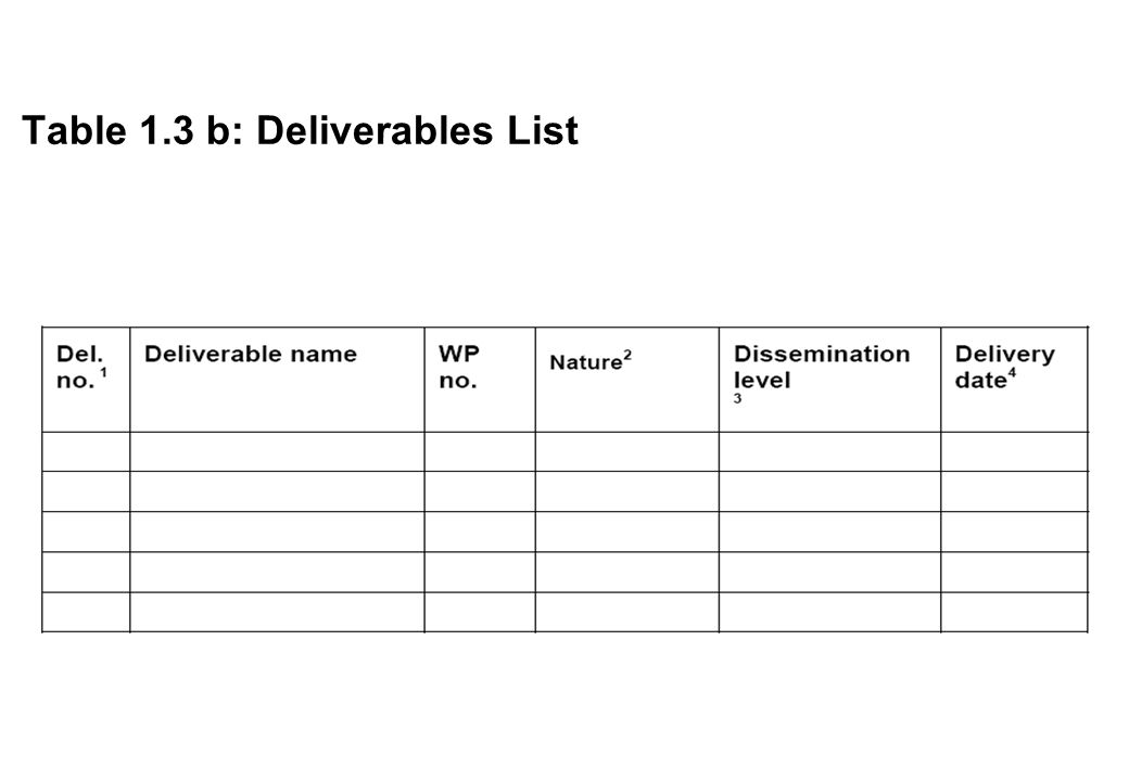 Table 1.3 b: Deliverables List