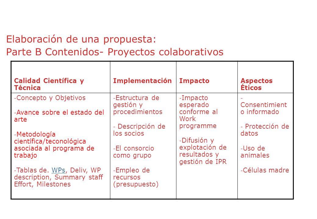 Elaboración de una propuesta: Parte B Contenidos- Proyectos colaborativos Calidad Científica y Técnica ImplementaciónImpactoAspectos Éticos - Concepto