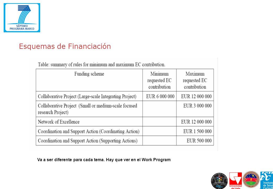 Esquemas de Financiación 12 Va a ser diferente para cada tema. Hay que ver en el Work Program