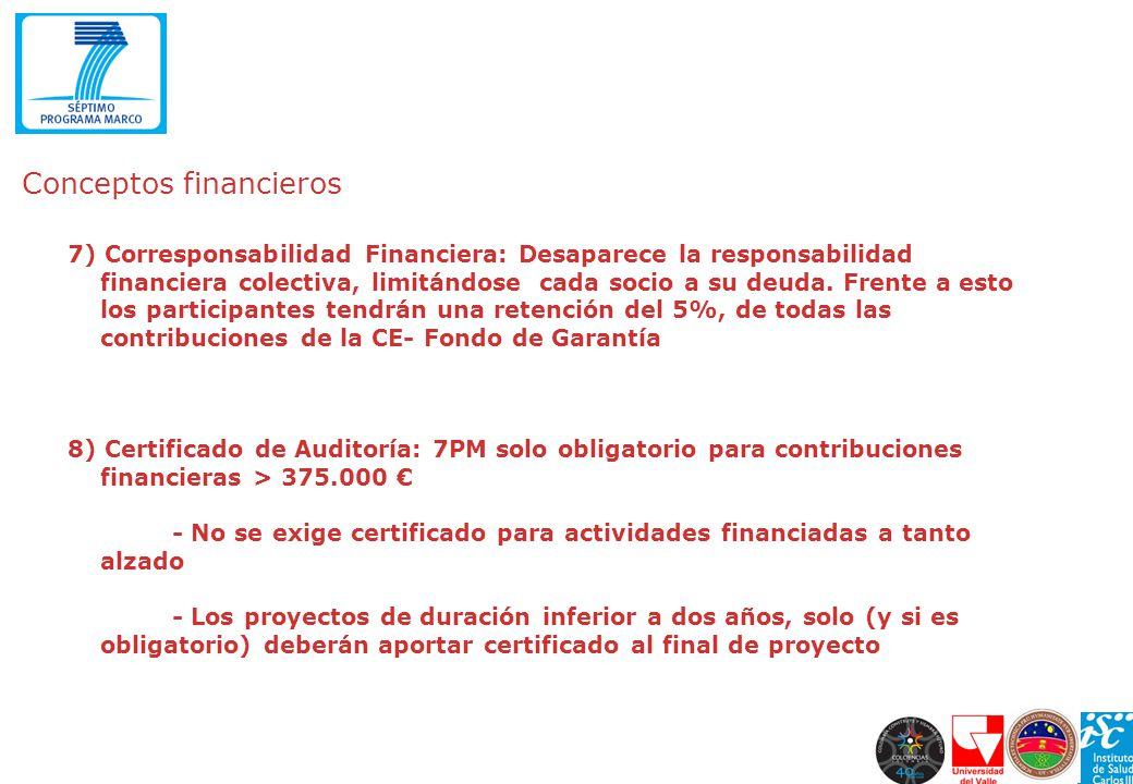 Conceptos financieros 7) Corresponsabilidad Financiera: Desaparece la responsabilidad financiera colectiva, limitándose cada socio a su deuda. Frente