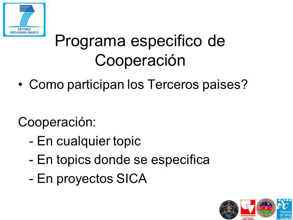 Programa especifico de Cooperación Como participan los Terceros paises? Cooperación: - En cualquier topic - En topics donde se especifica - En proyect