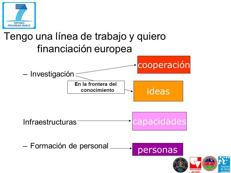 Tengo una línea de trabajo y quiero financiación europea –Investigación Infraestructuras –Formación de personal personas ideas cooperación capacidades En la frontera del conocimiento