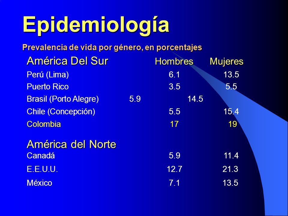 Epidemiología Prevalencia de vida por género, en porcentajes América Del Sur Hombres Mujeres Perú (Lima)6.1 13.5 Puerto Rico3.5 5.5 Brasil (Porto Aleg