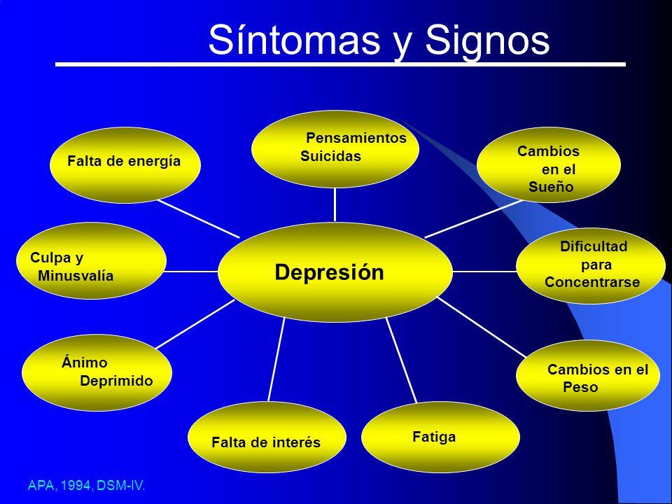 Síntomas y Signos Depresión Pensamientos Suicidas Ánimo Deprimido Culpa y Minusvalía Cambios en el Sueño Dificultad para Concentrarse Cambios en el Pe