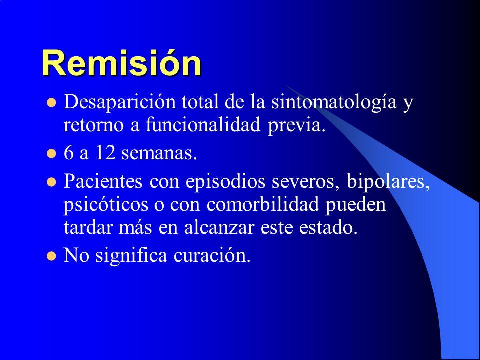 Remisión Desaparición total de la sintomatología y retorno a funcionalidad previa. 6 a 12 semanas. Pacientes con episodios severos, bipolares, psicóti