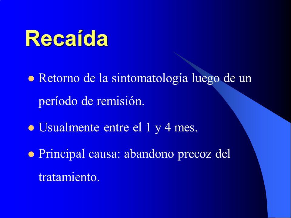 Recaída Retorno de la sintomatología luego de un período de remisión. Usualmente entre el 1 y 4 mes. Principal causa: abandono precoz del tratamiento.
