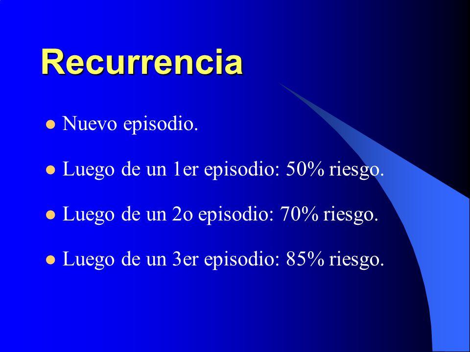 Recurrencia Nuevo episodio. Luego de un 1er episodio: 50% riesgo. Luego de un 2o episodio: 70% riesgo. Luego de un 3er episodio: 85% riesgo.
