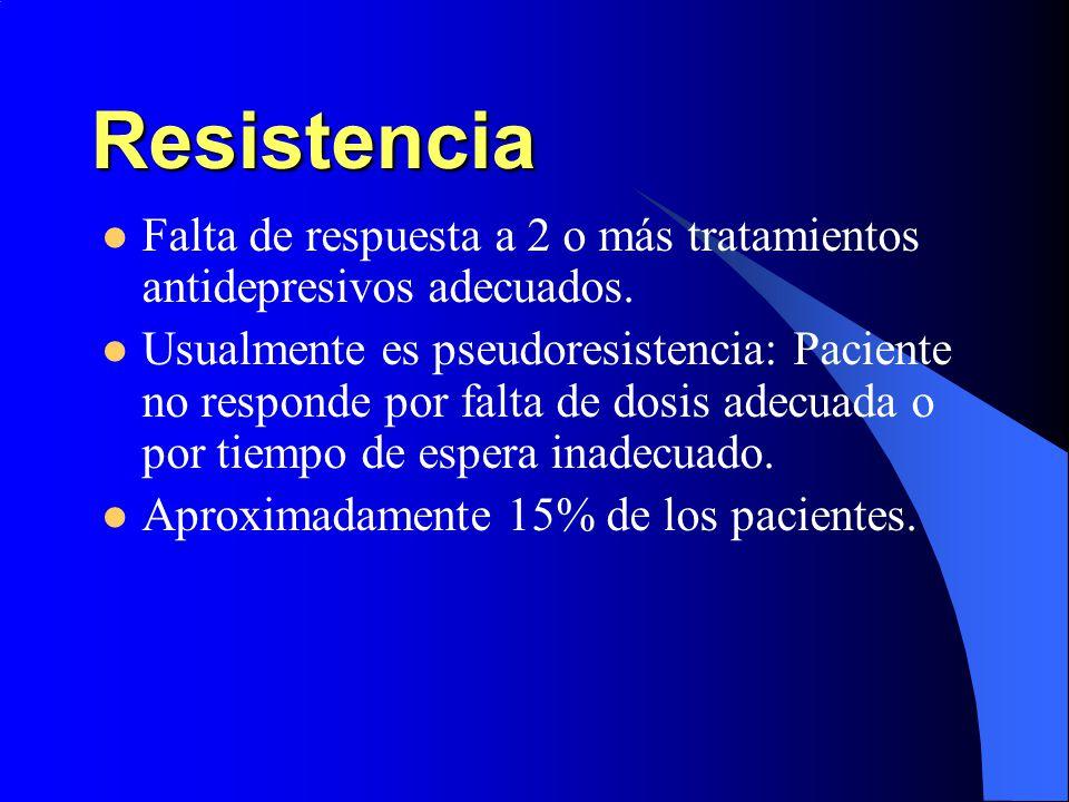Resistencia Falta de respuesta a 2 o más tratamientos antidepresivos adecuados. Usualmente es pseudoresistencia: Paciente no responde por falta de dos