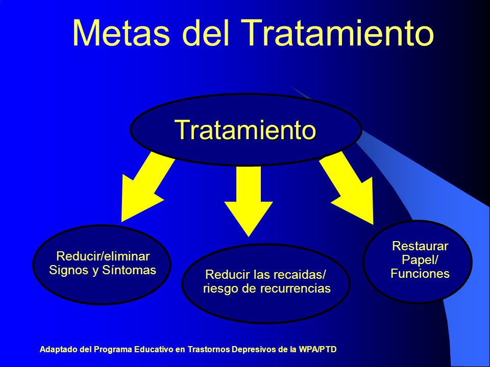 Metas del TratamientoTratamiento Reducir/eliminar Signos y Síntomas Reducir las recaidas/ riesgo de recurrencias Restaurar Papel/ Funciones Adaptado d