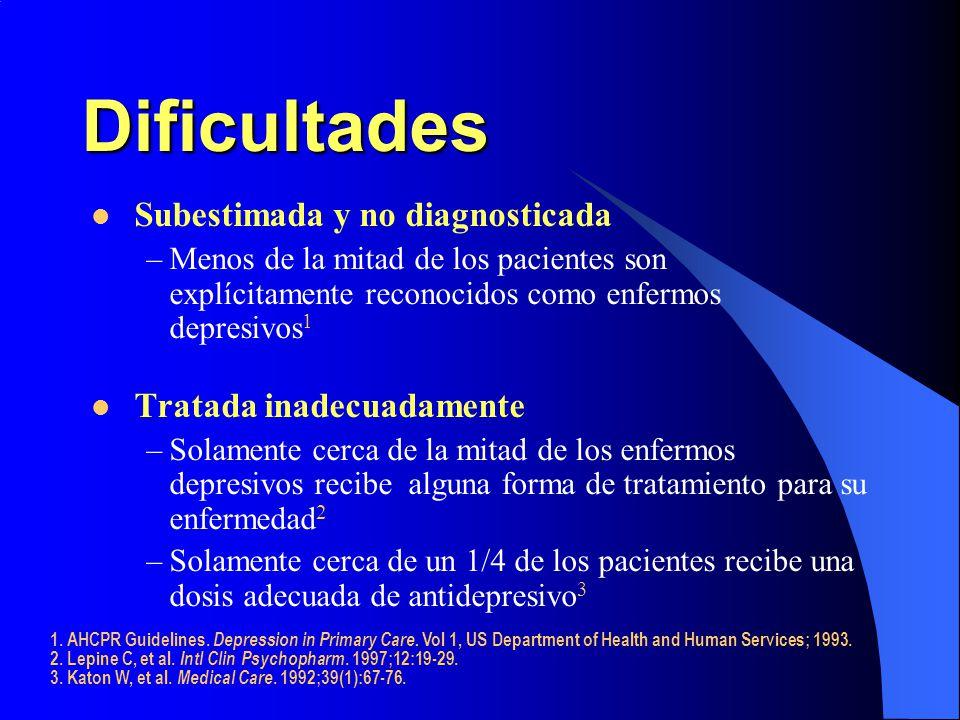 Dificultades Subestimada y no diagnosticada –Menos de la mitad de los pacientes son explícitamente reconocidos como enfermos depresivos 1 Tratada inad