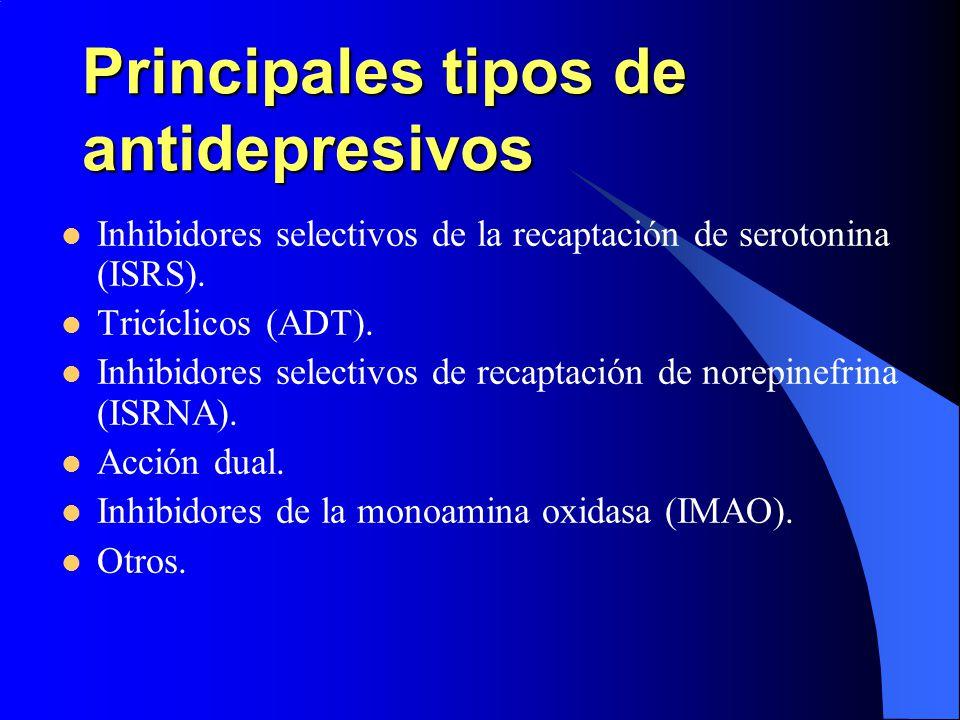 Principales tipos de antidepresivos Inhibidores selectivos de la recaptación de serotonina (ISRS). Tricíclicos (ADT). Inhibidores selectivos de recapt