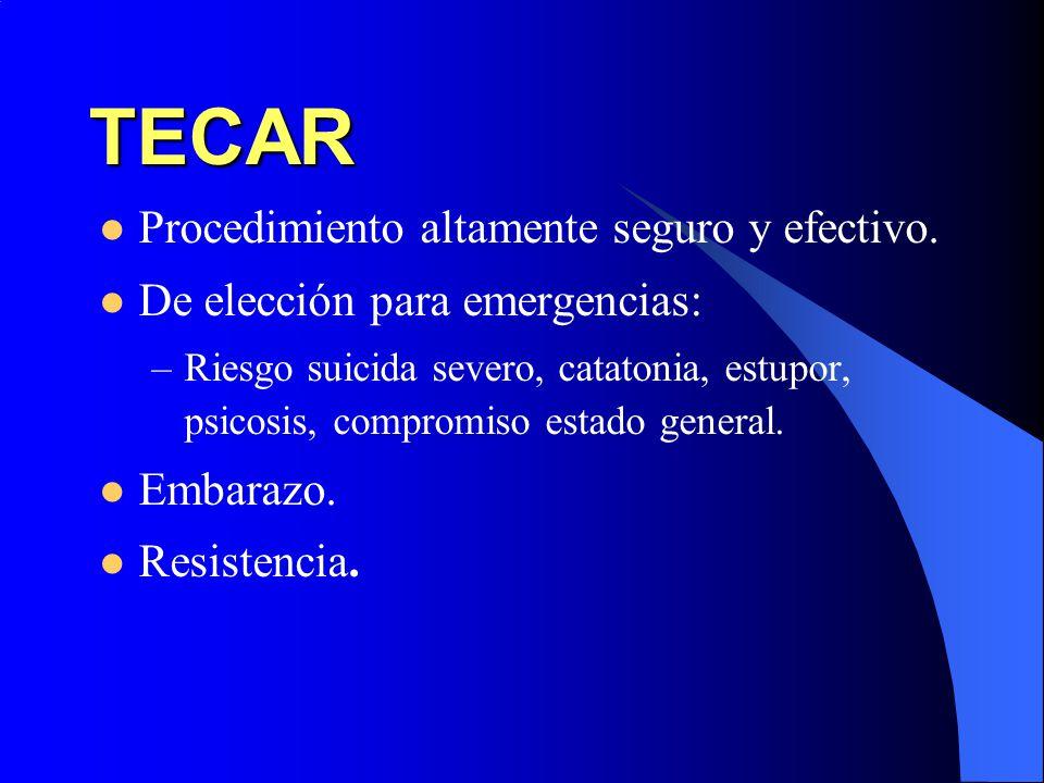 TECAR Procedimiento altamente seguro y efectivo. De elección para emergencias: –Riesgo suicida severo, catatonia, estupor, psicosis, compromiso estado