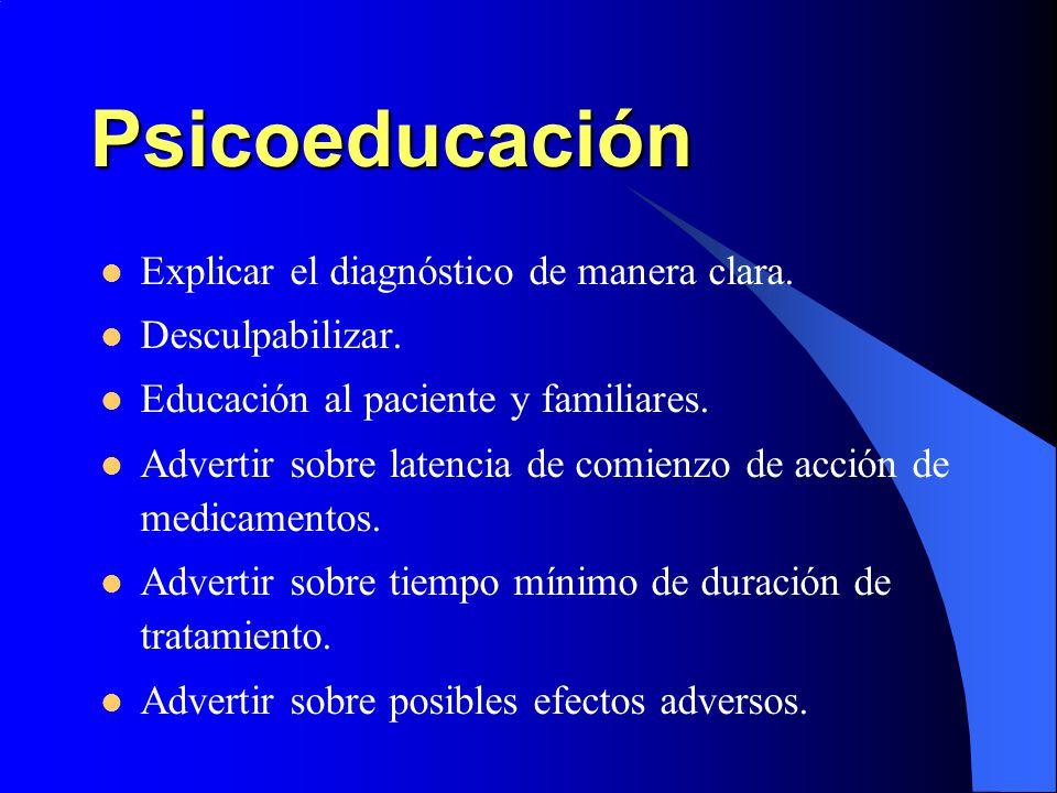 Psicoeducación Explicar el diagnóstico de manera clara. Desculpabilizar. Educación al paciente y familiares. Advertir sobre latencia de comienzo de ac