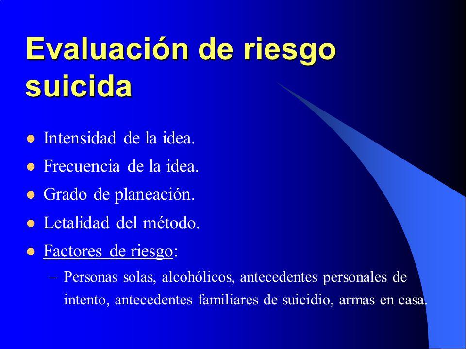 Evaluación de riesgo suicida Intensidad de la idea. Frecuencia de la idea. Grado de planeación. Letalidad del método. Factores de riesgo: –Personas so
