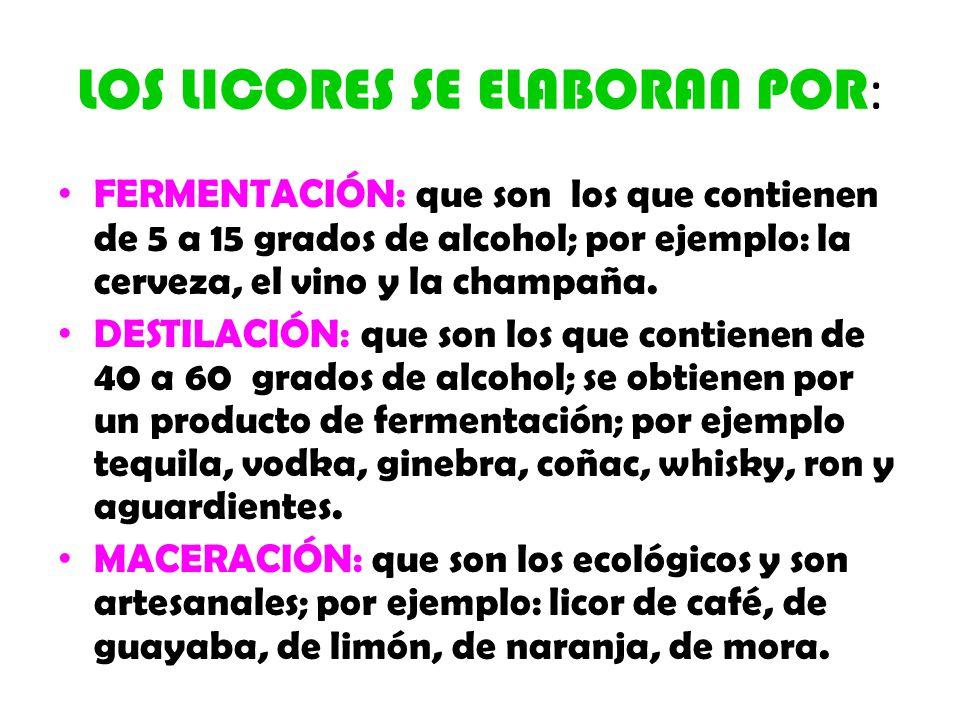 LOS LICORES SE ELABORAN POR : FERMENTACIÓN: que son los que contienen de 5 a 15 grados de alcohol; por ejemplo: la cerveza, el vino y la champaña.
