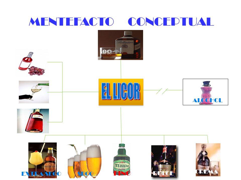 MENTEFACTO CONCEPTUAL SECO FINO CREMA EXTRA SECO DULCE ALCOHOL