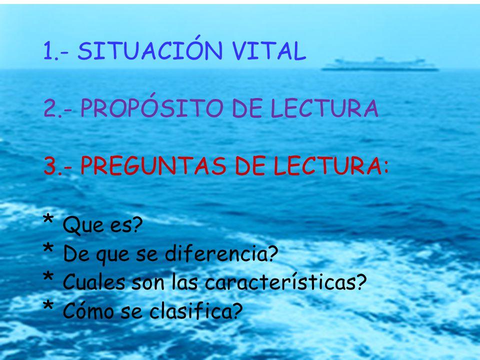 1.- SITUACIÓN VITAL 2.- PROPÓSITO DE LECTURA 3.- PREGUNTAS DE LECTURA: * Que es.