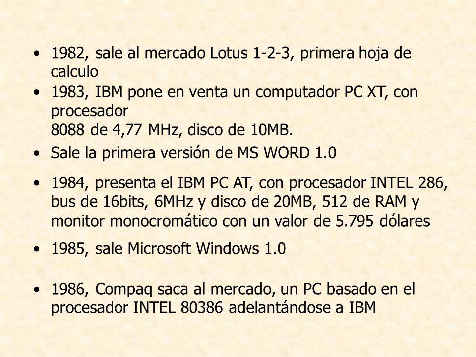 1982, sale al mercado Lotus 1-2-3, primera hoja de calculo 1983, IBM pone en venta un computador PC XT, con procesador 8088 de 4,77 MHz, disco de 10MB.