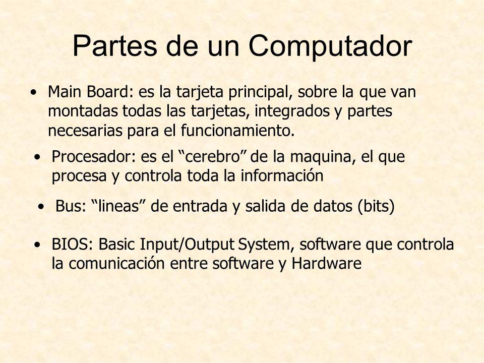 Partes de un Computador Main Board: es la tarjeta principal, sobre la que van montadas todas las tarjetas, integrados y partes necesarias para el funcionamiento.