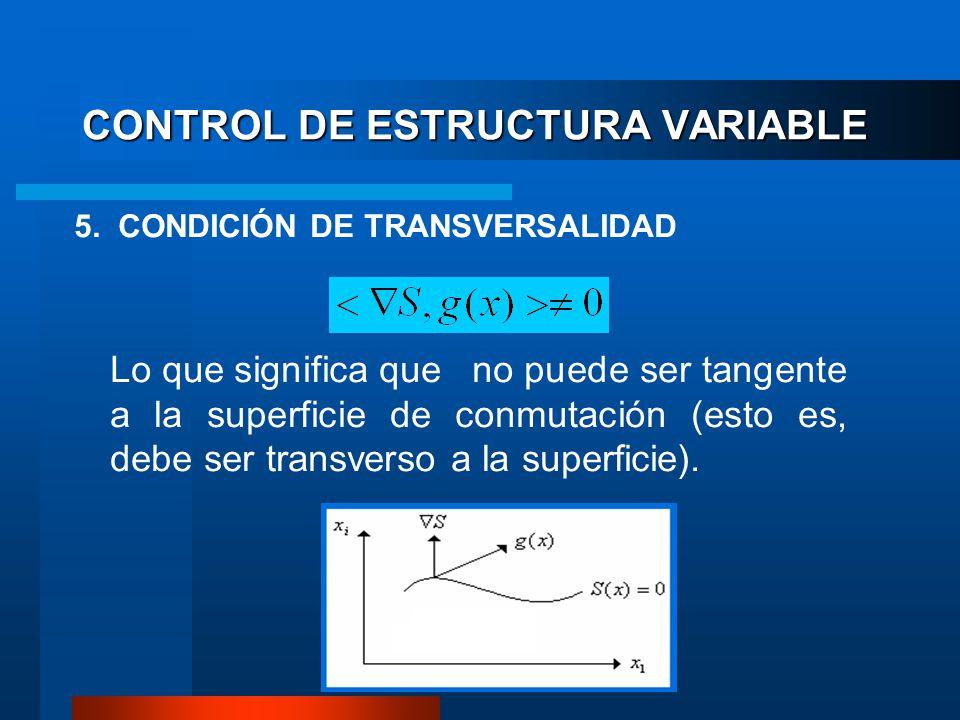 CONTROL DE ESTRUCTURA VARIABLE 5. CONDICIÓN DE TRANSVERSALIDAD Lo que significa que no puede ser tangente a la superficie de conmutación (esto es, deb