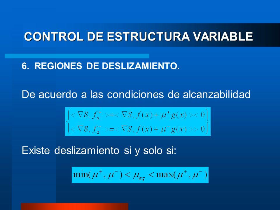 CONTROL DE ESTRUCTURA VARIABLE 6. REGIONES DE DESLIZAMIENTO. De acuerdo a las condiciones de alcanzabilidad Existe deslizamiento si y solo si:
