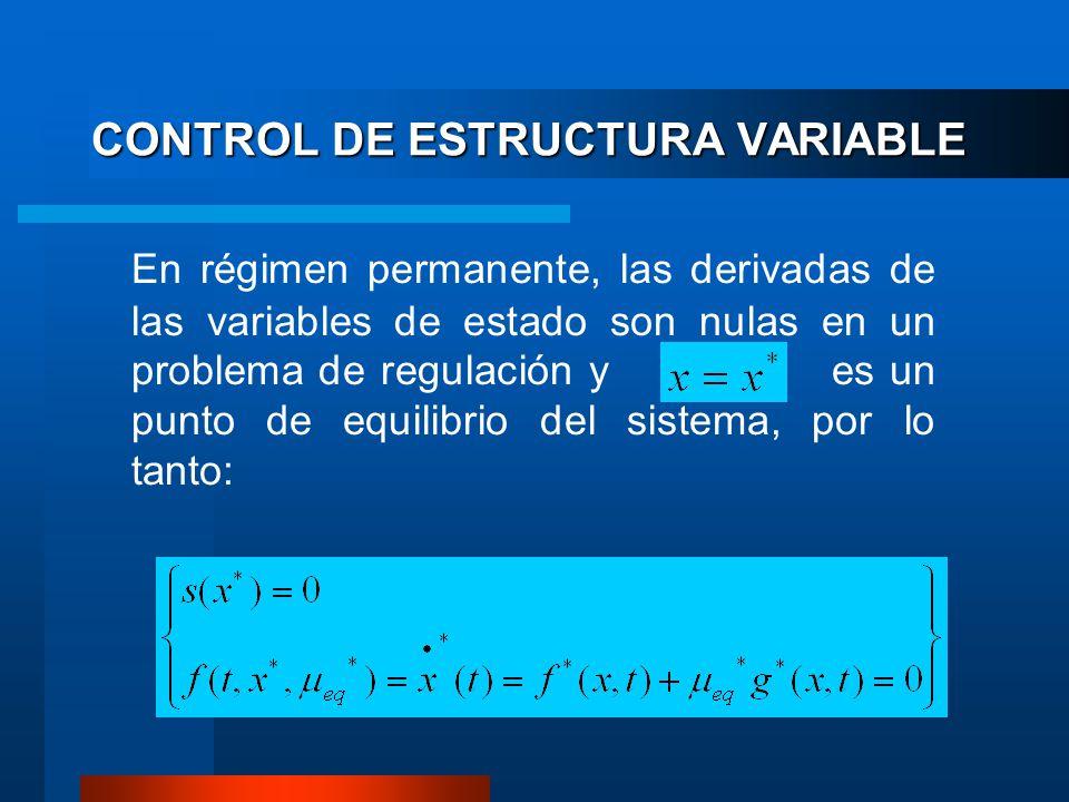 CONTROL DE ESTRUCTURA VARIABLE En régimen permanente, las derivadas de las variables de estado son nulas en un problema de regulación y es un punto de equilibrio del sistema, por lo tanto: