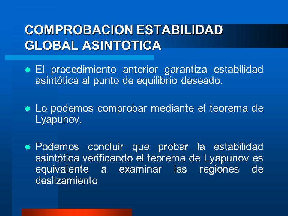 COMPROBACION ESTABILIDAD GLOBAL ASINTOTICA El procedimiento anterior garantiza estabilidad asintótica al punto de equilibrio deseado.