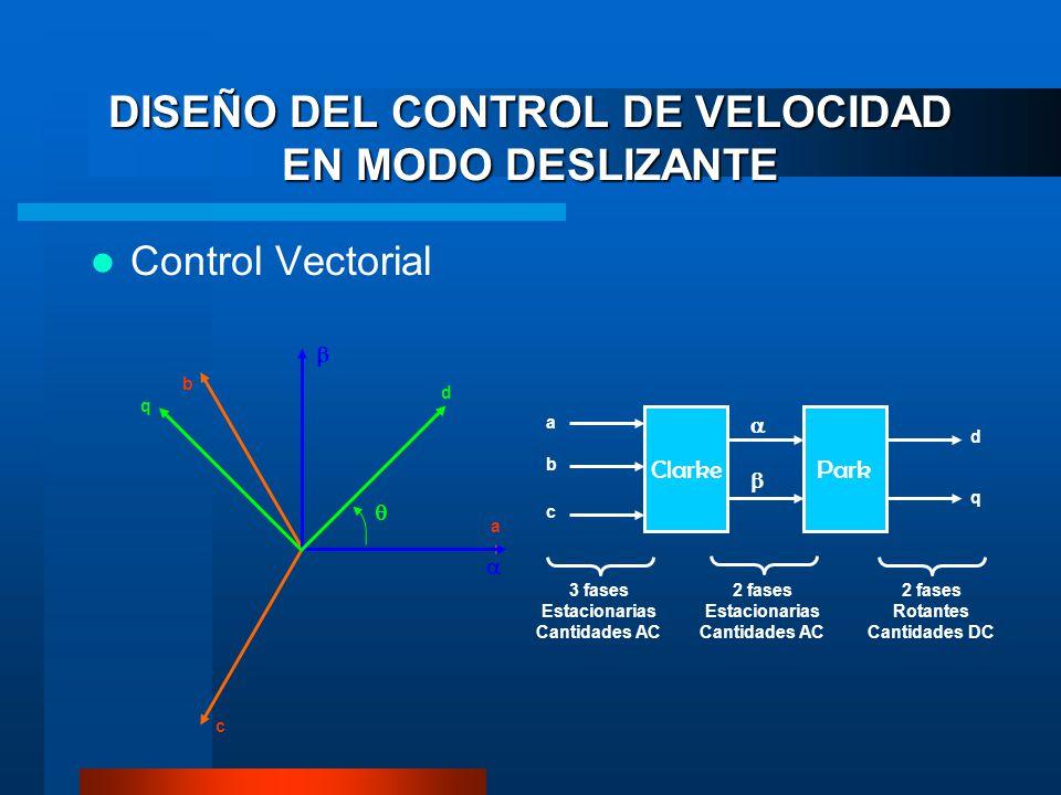 DISEÑO DEL CONTROL DE VELOCIDAD EN MODO DESLIZANTE Control Vectorial b c a d q ClarkePark a b c d q 3 fases Estacionarias Cantidades AC 2 fases Estacionarias Cantidades AC 2 fases Rotantes Cantidades DC