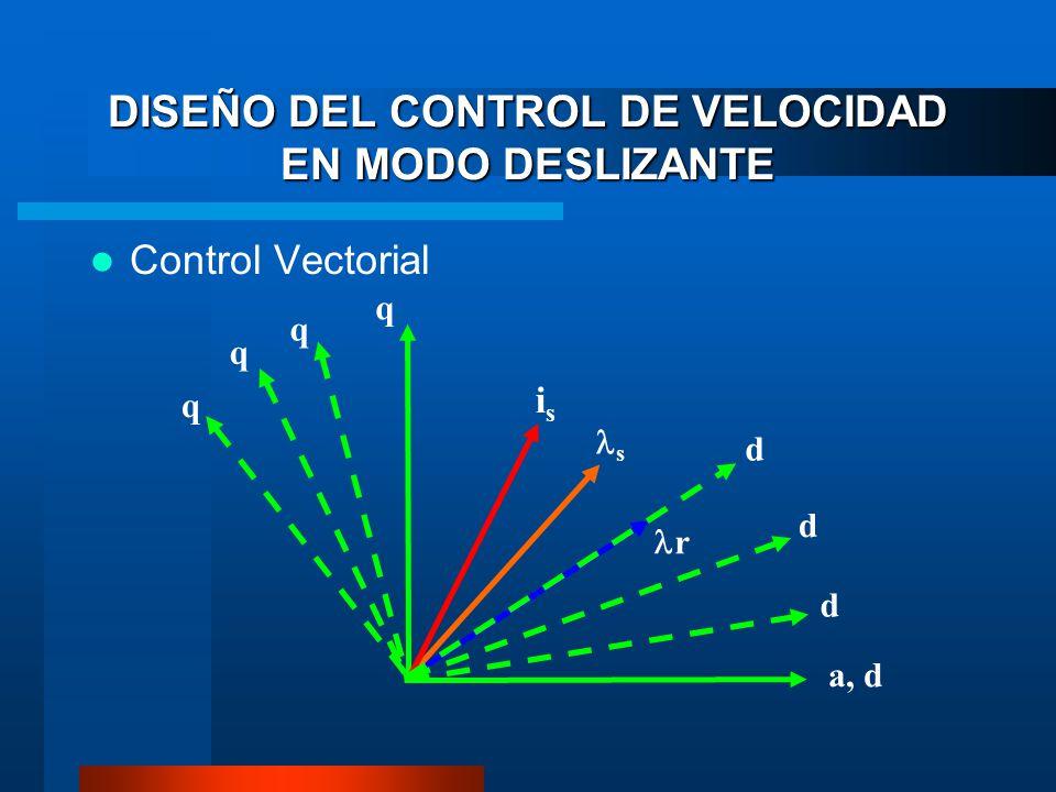 DISEÑO DEL CONTROL DE VELOCIDAD EN MODO DESLIZANTE Control Vectorial a, d q r isis s q d q d q d