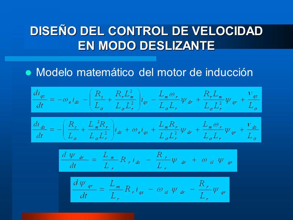 DISEÑO DEL CONTROL DE VELOCIDAD EN MODO DESLIZANTE Modelo matemático del motor de inducción