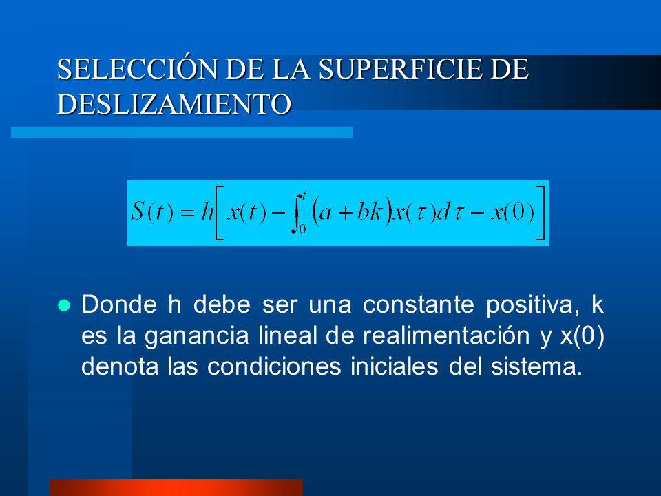 SELECCIÓN DE LA SUPERFICIE DE DESLIZAMIENTO Donde h debe ser una constante positiva, k es la ganancia lineal de realimentación y x(0) denota las condiciones iniciales del sistema.