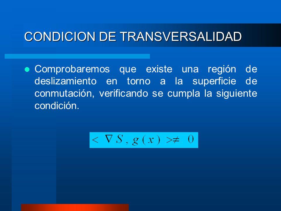 CONDICION DE TRANSVERSALIDAD Comprobaremos que existe una región de deslizamiento en torno a la superficie de conmutación, verificando se cumpla la siguiente condición.