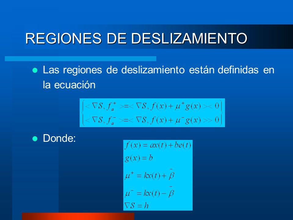 REGIONES DE DESLIZAMIENTO Las regiones de deslizamiento están definidas en la ecuación Donde: