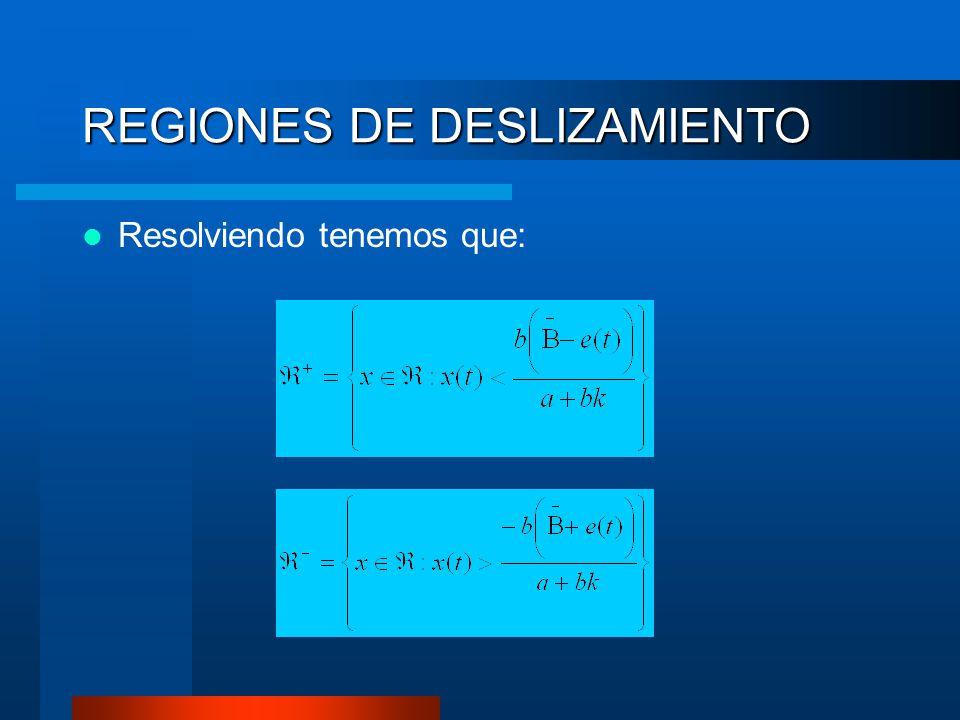 REGIONES DE DESLIZAMIENTO Resolviendo tenemos que: