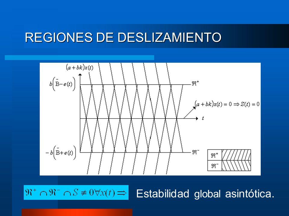 REGIONES DE DESLIZAMIENTO Estabilidad global asintótica.