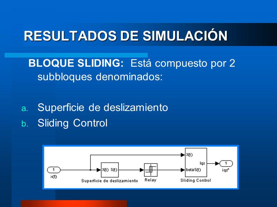 BLOQUE SLIDING: Está compuesto por 2 subbloques denominados: a. Superficie de deslizamiento b. Sliding Control
