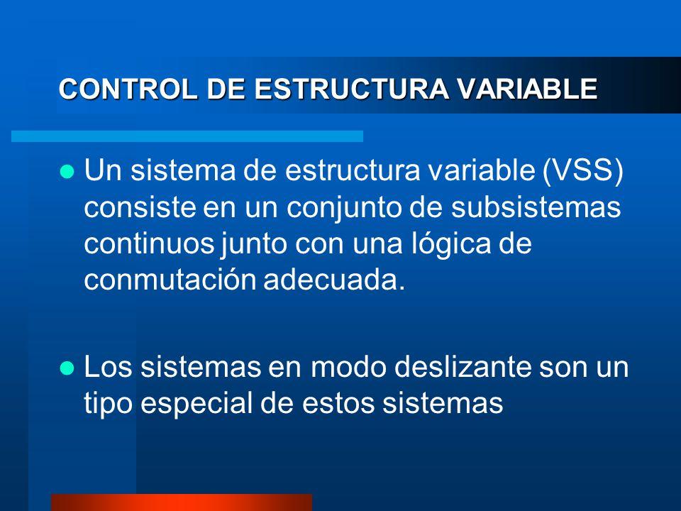 CONTROL DE ESTRUCTURA VARIABLE Un sistema de estructura variable (VSS) consiste en un conjunto de subsistemas continuos junto con una lógica de conmutación adecuada.