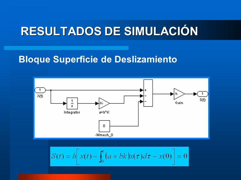RESULTADOS DE SIMULACIÓN Bloque Superficie de Deslizamiento