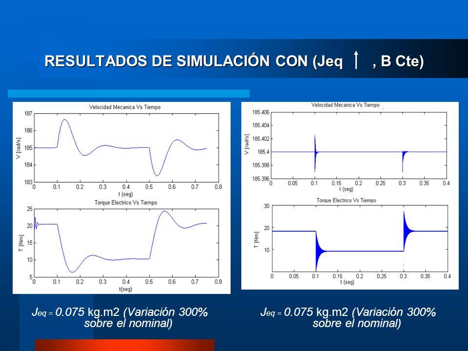 J eq = 0.075 kg.m2 (Variación 300% sobre el nominal) RESULTADOS DE SIMULACIÓN CON (Jeq, B Cte)