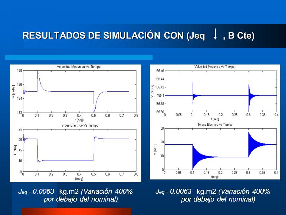 J eq = 0.0063 kg.m2 (Variación 400% por debajo del nominal)